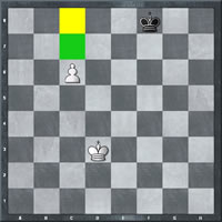 Position en finale de pion