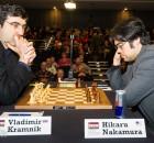 La première ronde du London Chess Classic s'est déroulée mercredi 10 décembre 2014 après-midi. Une belle victoire de Mickey Adams contre Fabiano Curuana et 2 nulles : Vladimir Kramnik contre Vishy Anand et Hikaru Nakamura contre Anish Giri. La prochaine ronde est à suivre jeudi 11 décembre à partir de 17h sur CapaKaspa. La victoire vaut 3 points. Prime à l'attaque ! Donc voici le classement :