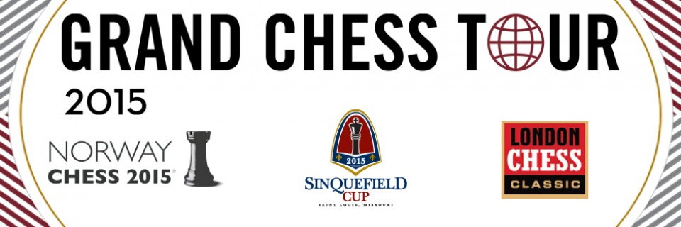 Grand Chess Tour 2015