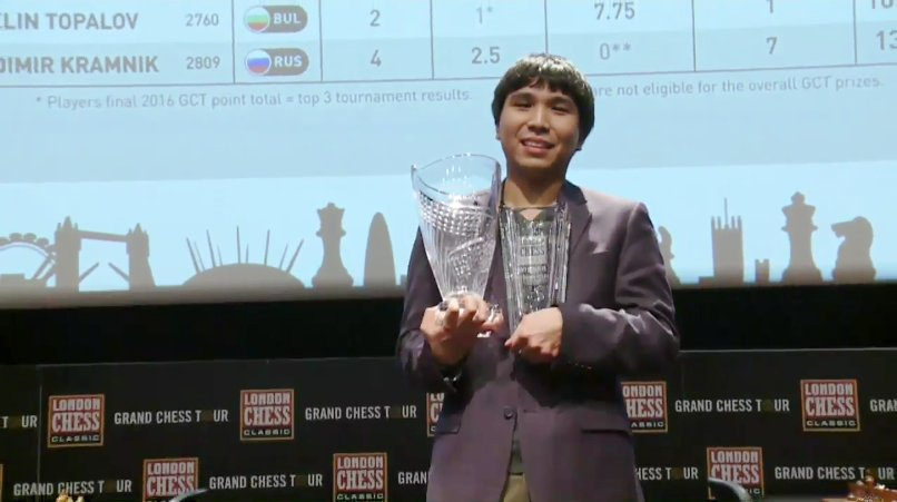 Wesley So remporte le London Chess Classic 2016 Grand Chess Tour