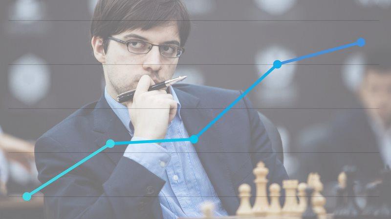 Classement Elo FIDE Capakaspa mars 2017