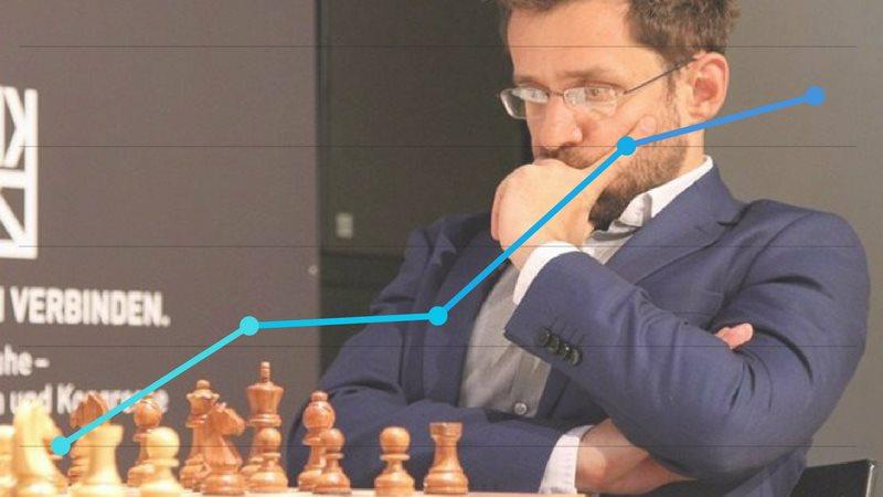 Classement Elo FIDE CapaKaspa mai 2017