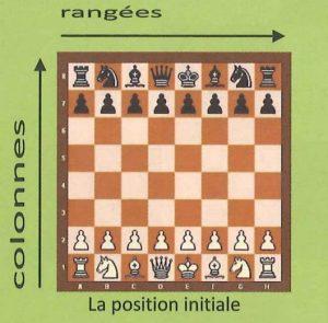 Règles du jeu d'échecs : l'échiquier