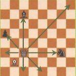 Règles jeu d'échecs : déplacement de la Dame