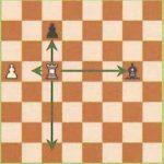 Règles jeu d'échecs : déplacement de la Tour