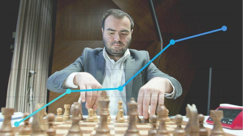 Classement Elo FIDE CapaKaspa juin 2017