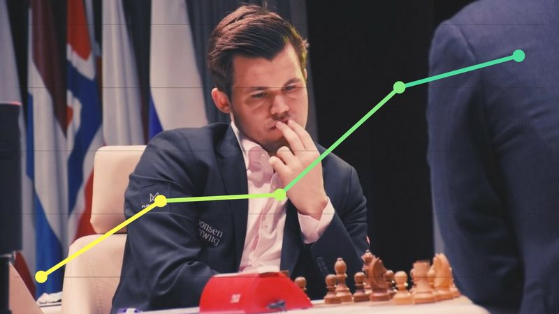 Classement Elo FIDE CapaKaspa mai 2018