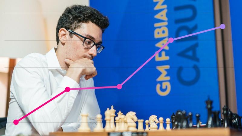 Classement Elo FIDE et CapaKaspa septembre 2018