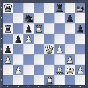 Diagramme d'échecs CapaKaspa 0002