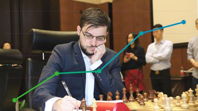 Classement Elo FIDE CapaKaspa décembre 2018