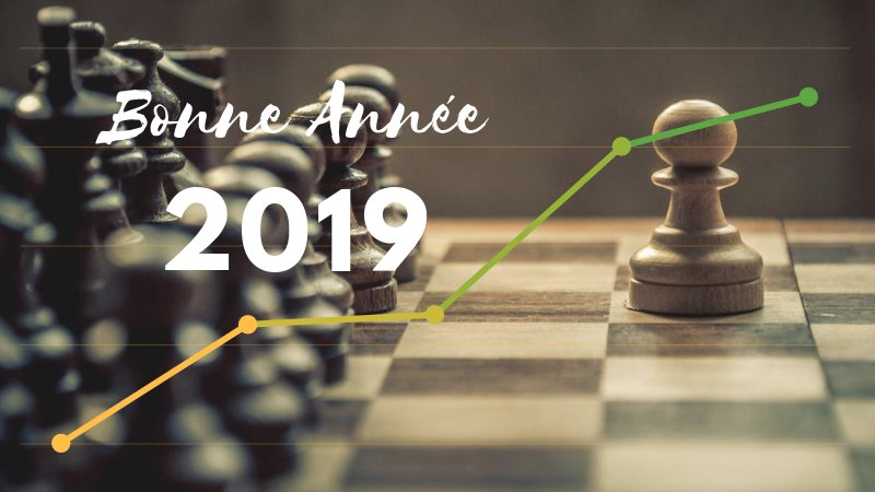 Classement Elo FIDE et CapaKaspa janvier 2019