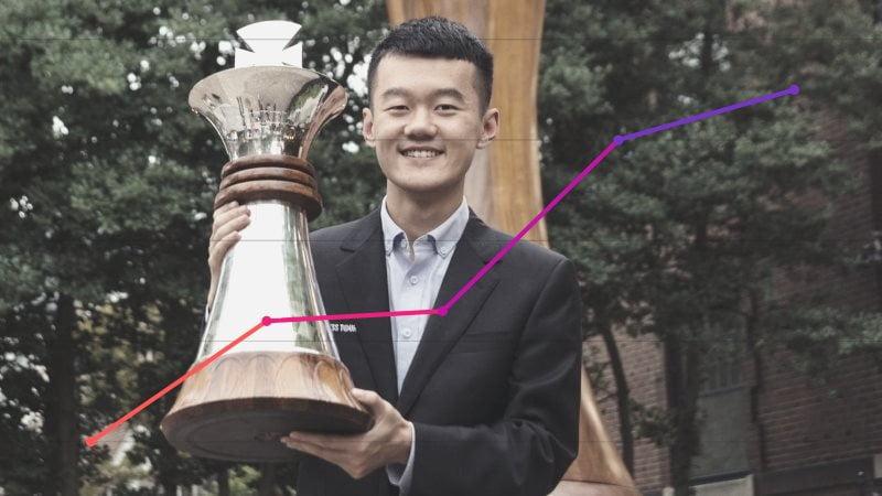 Classement Elo FIDE CapaKaspa septembre 2019