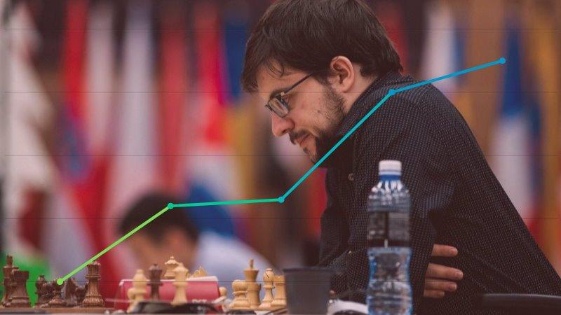Classement Elo FIDE CapaKaspa novembre 2019