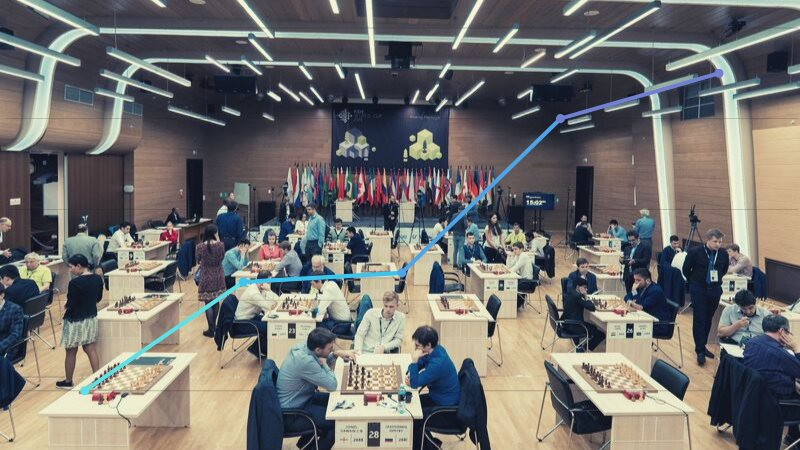 Classement Elo FIDE CapaKaspa octobre 2019
