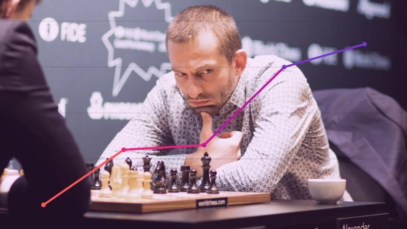 Classement Elo FIDE Capakaspa décembre 2019