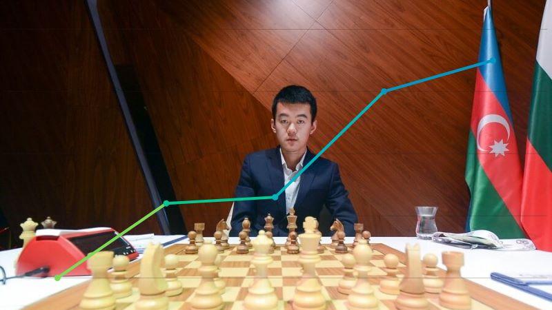 Classement Elo FIDE et CapaKaspa janvier 2020