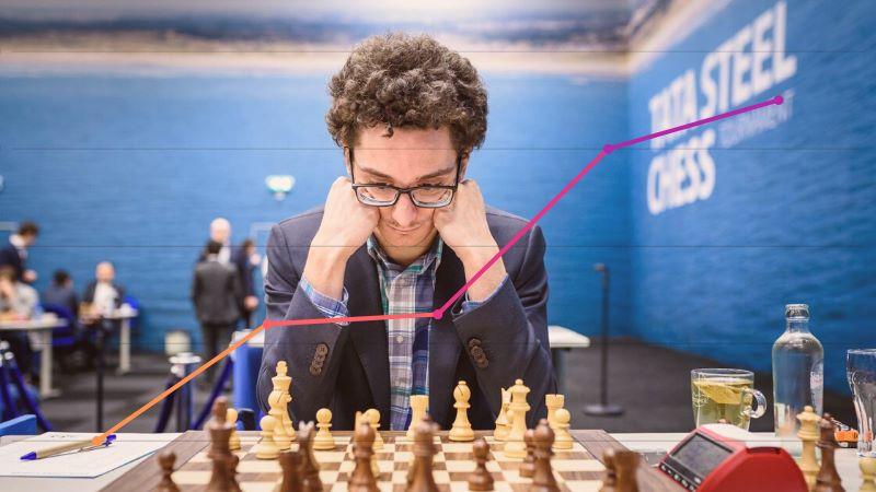 Classement Elo FIDE CapaKaspa février 2020