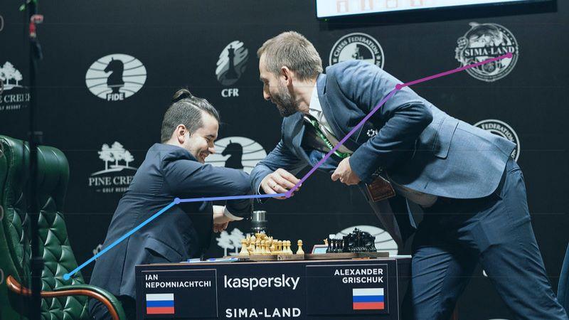 Classement Elo FIDE CapaKaspa avril 2020