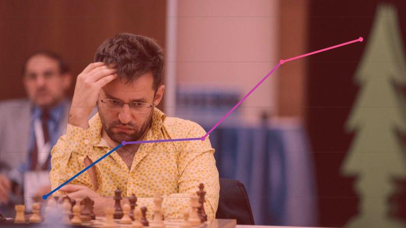 Classement Elo FIDE CapaKaspa mai 2020