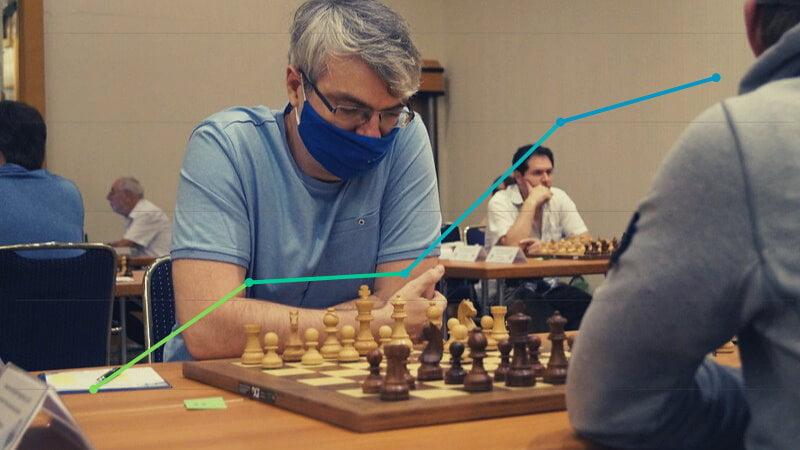 Classement Elo FIDE et CapaKaspa septembre 2020