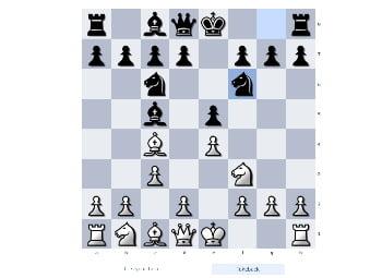 Jouer aux échecs avec Shredder