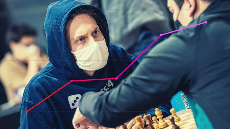 Classement Elo FIDE CapaKaspa janvier 2021