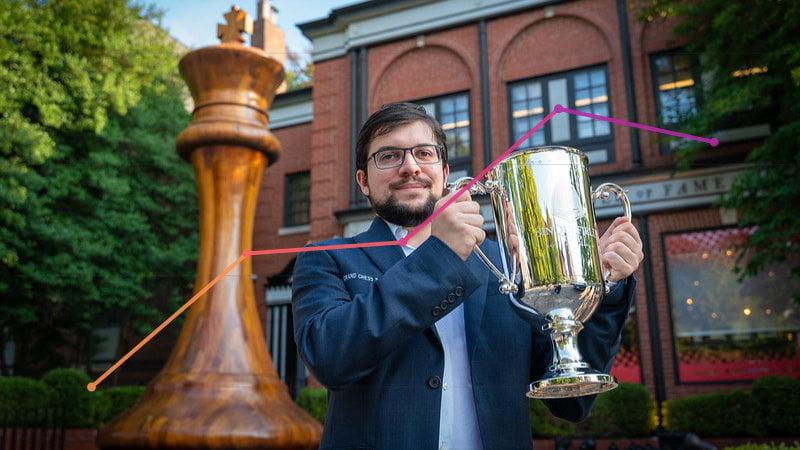 Classement Elo FIDE CapaKaspa septembre 2021