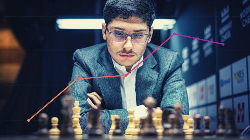 Classement Elo FIDE CapaKaspa octobre 2021